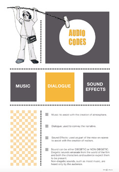 AUDIO CODES POSTER