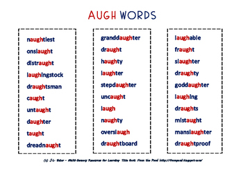 """""""AUGH"""" Words - Sorting Them Out: Middle Primary Phonics an"""