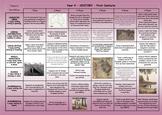 AUSTRALIAN CURRICULUM - Year 4/5 History Rubrics - BUNDLE