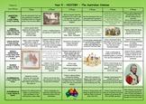 AUSTRALIAN CURRICULUM - Year 4/5/6 History Rubrics - BUNDLE