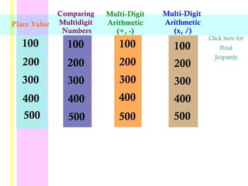 AWESOME CCSS Math Jeopardy Multiplication Addition Place V