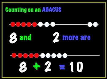 Abacus Cards