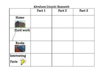 Abraham Lincoln Research Organizer