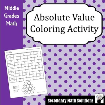 Absolute Value Coloring Activity