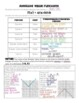 Absolute Value Functions Investigation, Notes, Practice an