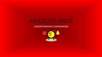 Absolute Value: Understanding Comparisons