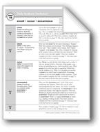 Academic Vocabulary, Grade 3: event, occur, occurrence