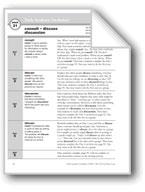 Academic Vocabulary, Grade 4: consult, discuss, discussion