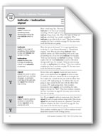 Academic Vocabulary, Grade 4: indicate, indication, signal