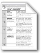 Academic Vocabulary, Grade 6+: conceive, inconceivable, co
