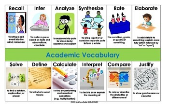 Academic Vocabulary Placemat