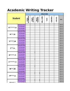 Academic Writing Data Tracker