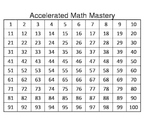 Accelerated Math Mastery Grid for Student Data Notebook