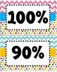Accelerated Reader Percentage Clip Art Chart-Polka Dot and
