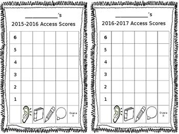Access Scores