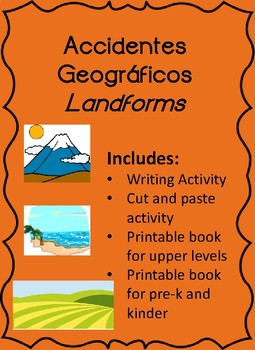 Accidentes Geograficos Spanish Landforms