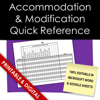 Accommodation and Modification Quick Reference