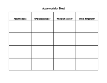 Accommodations Chart