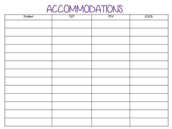 Accommodations Reference Chart