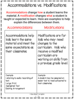 Accommodations vs. Modifications Free Special Education Resource