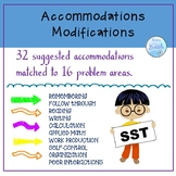 Accomodation Modification guide for struggling students