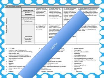 OTES Binder: Accomplished Teacher Examples (OTES) Ohio Bas