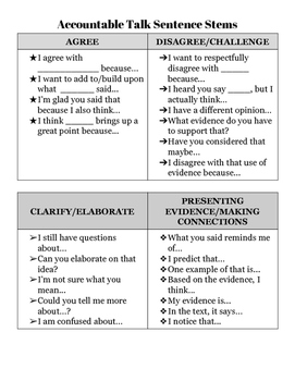 Accountable Talk Stems for Class DIscussions & Socratic Seminars