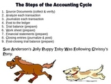 Accounting- Learning Steps in the Accounting Cycle