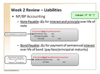 Accounting Principles Class (Accounting for Liabilities)