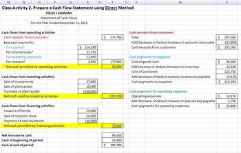 Accounting Principles Class (Cash Flow Statement & FS Analysis)