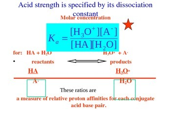 Acids and Bases Quick Review (Handout / Study Aid)