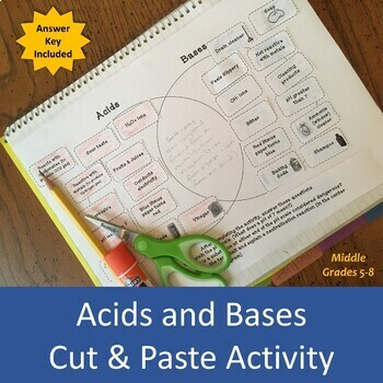 Acids and Bases (cut & paste) Activity