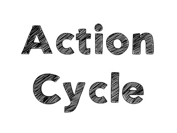 Action Cycle- Blue Frame IB PYP