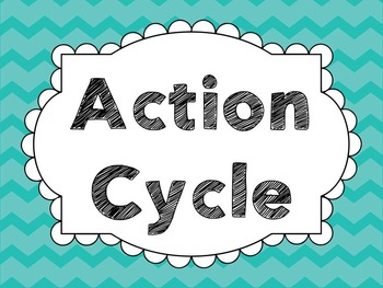 Action Cycle- Turquoise Chevron