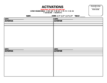 Activations Log (for Interactive Notebooks)