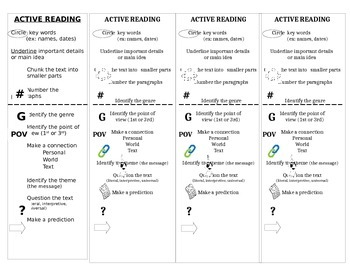 Active/Close Reading Bookmark