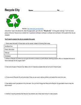 Activity: Recycle City