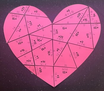 Add, Subtract, Multiply, & Divide Integers (Heart- Shaped PUZZLE)