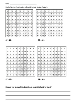 Add and Subtract using a Hundred Chart