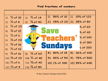 Fractions (and percentages) of amounts lesson plans, works