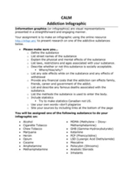 Addictions Research Project - Infographics