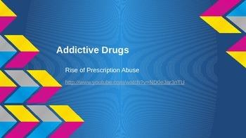 Addictive Drugs: The Rise of Prescription Abuse in High School