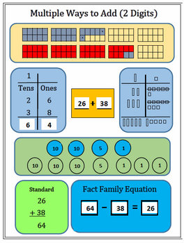 Adding 2 Digits Multiple Ways Common Core Templates and Ac