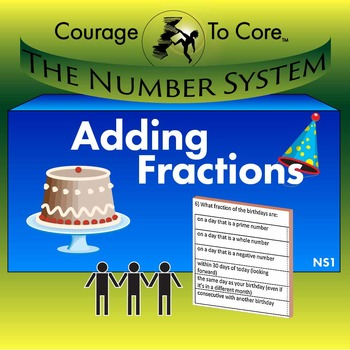 Adding Fractions (NS1): 7.NS.A.1