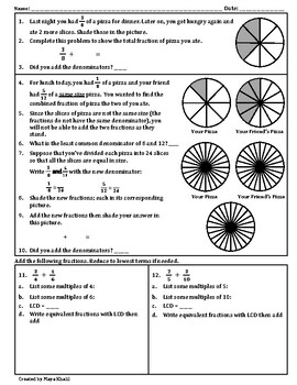 Adding Fractions Worksheet - The Concept
