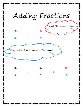 Adding Fractions with Like Denominators Visual