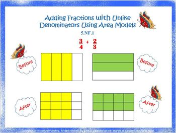 5.NF.1 Adding Fractions with Unlike Denominators Using Are