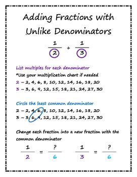 Adding Fractions with Unlike Denominators Visual