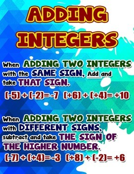 Adding Integers Poster/Anchor Chart with Cards for Student