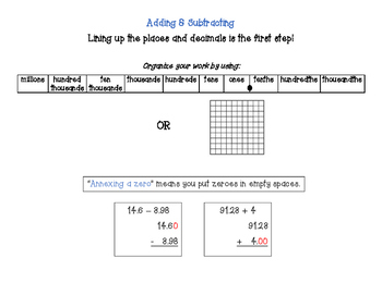 Adding & Subtracting Anchor Chart